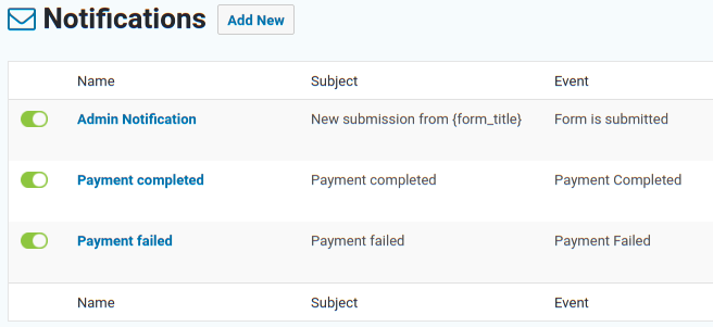 Examples of separate notifications for successful and failed payments